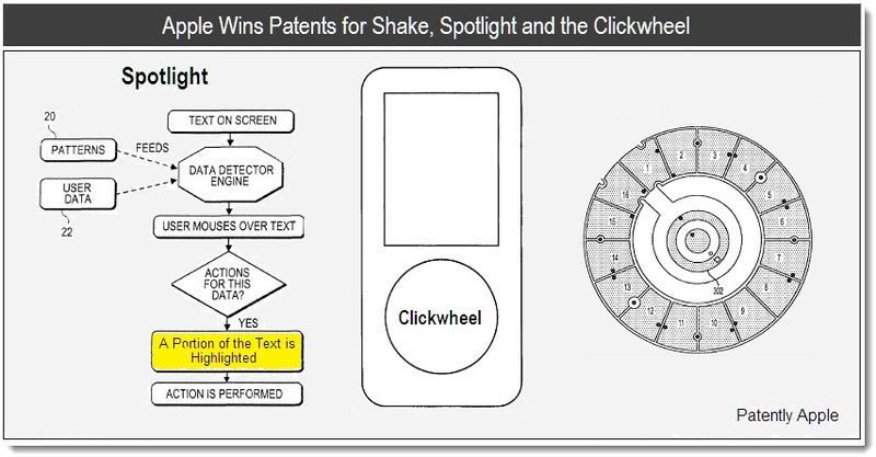 Apple Wins Patents for Shake, Spotlight and the Clickweel - mar 22, 2011