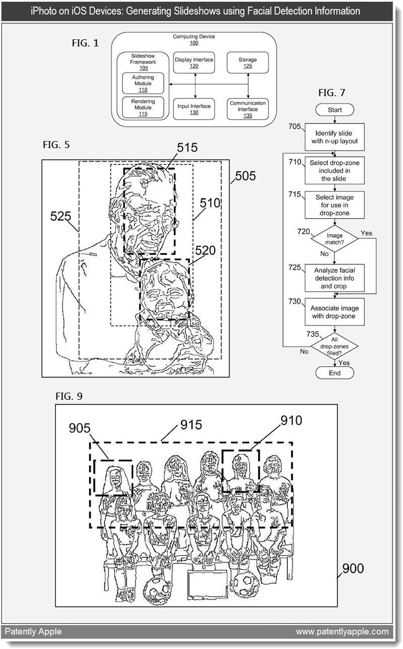 2 - iPhoto on iOS Devices - Generating Slideshows using Facial Detection Information - apple patent mar 2011