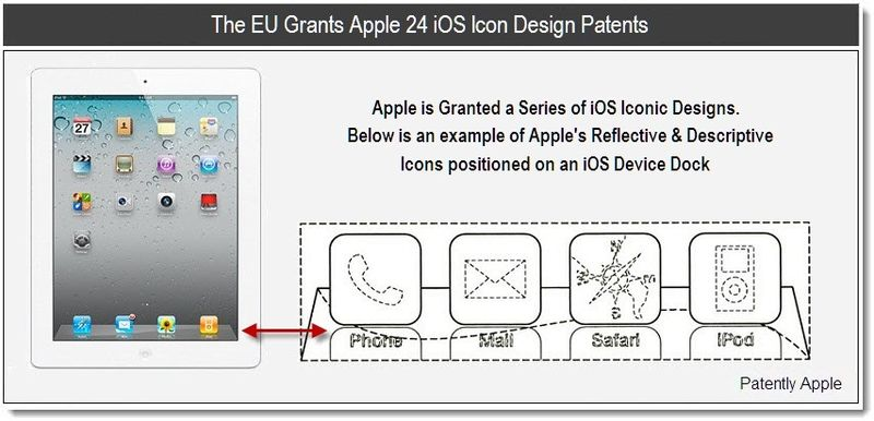 1b - The EU Grants Apple 24 iOS Icon Design Patents - Mar 2011