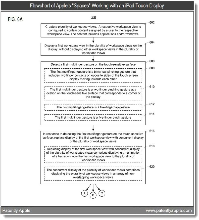 5 - flowchart - spaces for iPad +, Apple patent mar 31, 2011