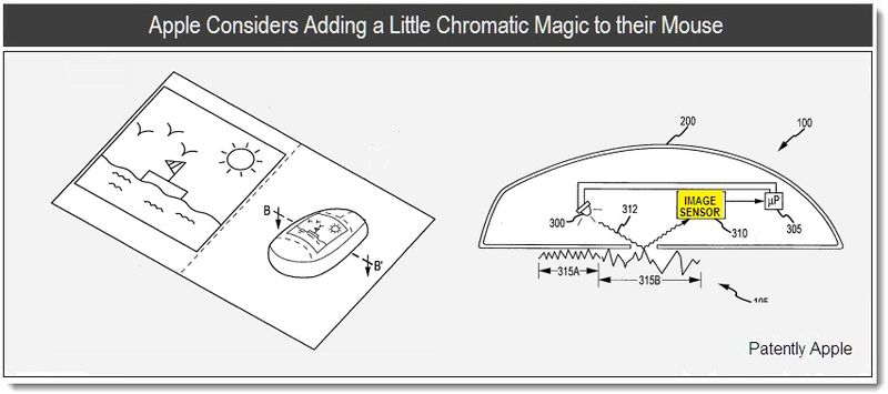 Apple Considers Adding a Little Chromatic Magic to their Mouse