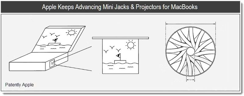 Apple Keeps Advancing Mini Jacks & Projectors for MacBooks