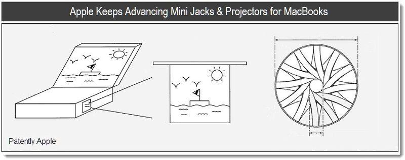 Apple Keeps Advancing Mini Jacks & Projectors for MacBooks