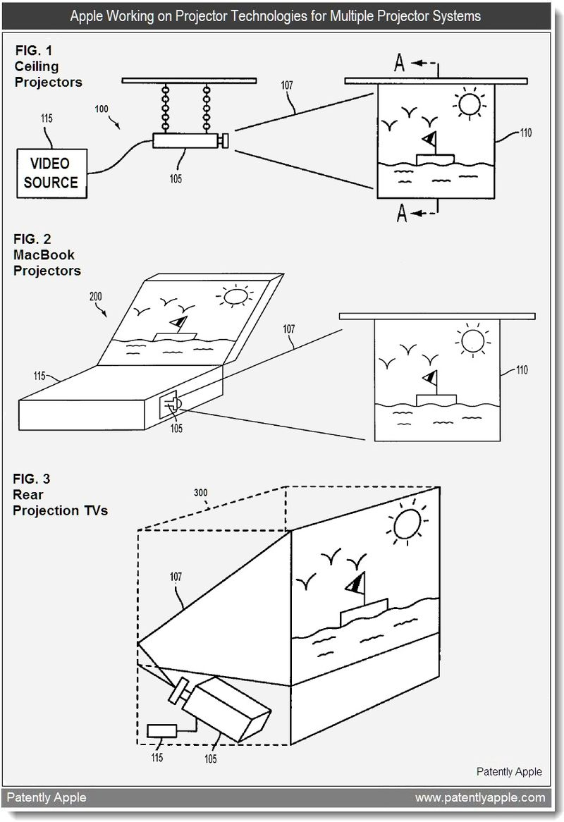 2 - Projector Technologies for Multiple Projector Systems - Apple Patent - April 01 - 2011