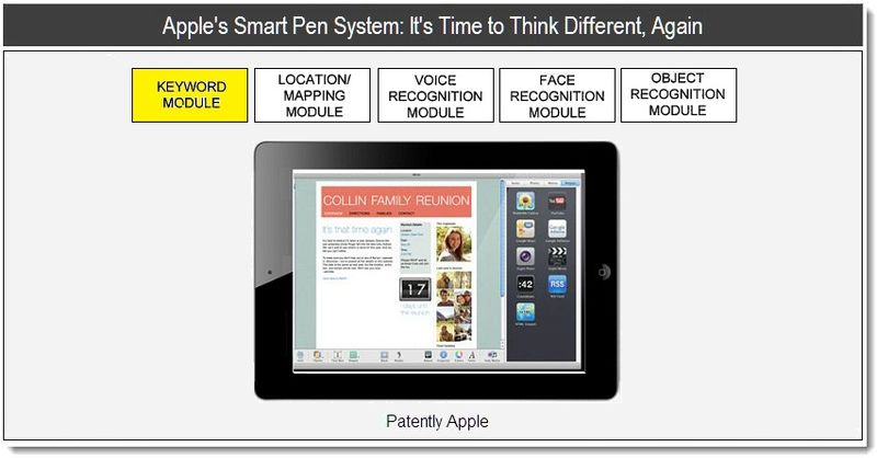Apple's Smart Pen System - It's Time to Think Different, Again - patent mar 2011