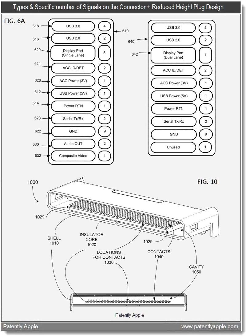 apple wins patent for all-new hybrid displayport  usb 3 0 connector