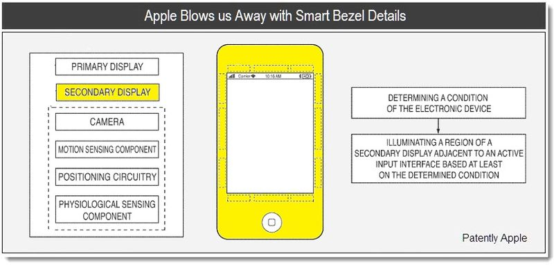 1 - Apple Blows us Away with Smart Bezel Detailing - Apr 7, 2011