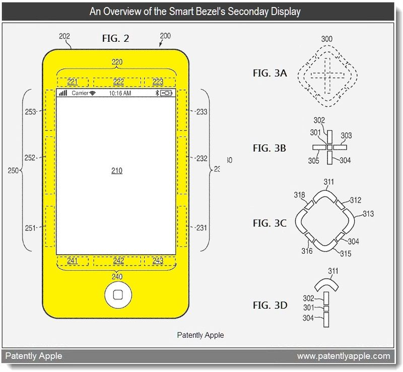 3- an overview of the smart bezel's secondary display - apple patent apr 2011