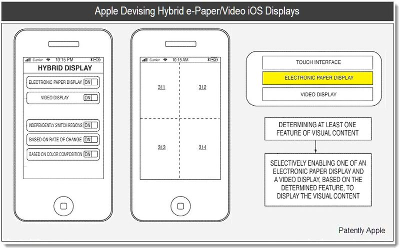 1 - Apple Devising Hybrid e-Paper Video iOS Displays