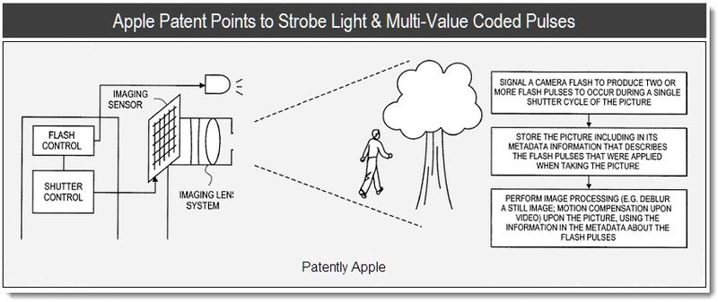 1 - Apple Patent Points to Strobe Light & Multi-Value Coded Pulses