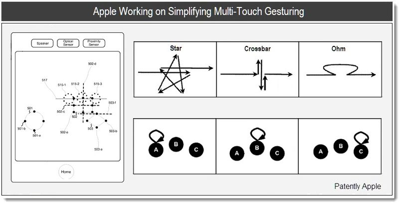 1 - Apple Working on Simplifying Multi-Touch Gesturing
