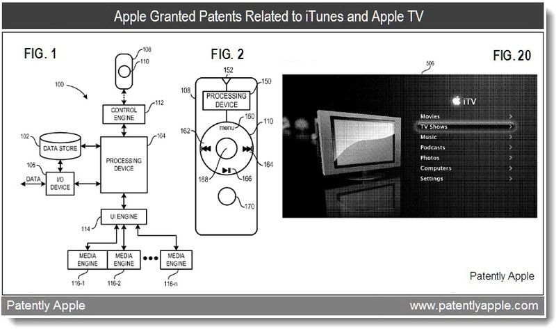3 - Apple Granted Patents Relating to iTunes and Apple TV - April 2011