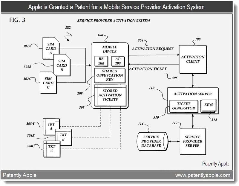 2b  -  Apple Granted a Patent for a Mobile Service Provider Activation System - April 2011 Fig 3, Fig 1 in our cover graphic