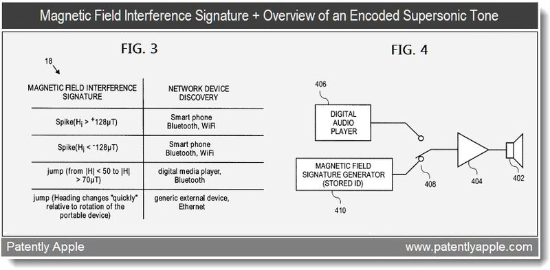 4 - Magnetic field interfernce signature + overview of an encoded supersonic tone - apple patent april 2011