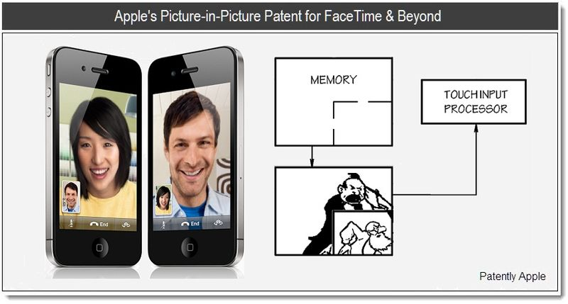 1- Apple's Picture-in-Picture Patent for FaceTime & Beyond