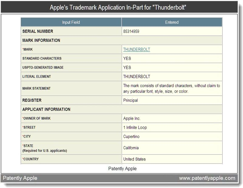 Extra - Apple's US Trademark Application In-Part - May 2011