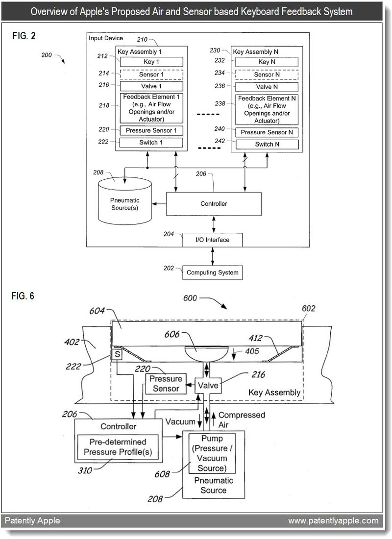 3 - Overview of Apple's Proposed Air and Sensor based keyboard feedback system - apple patent may 2011