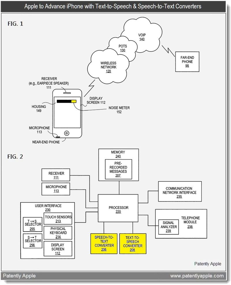 2 - text-to-speech, speech-to-text converts coming to iPhone - Apple patent figs 1, 2