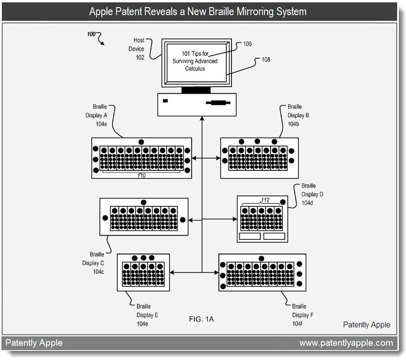 Extra - Apple Patent Reveals a New Braille Mirroring System - may 2011