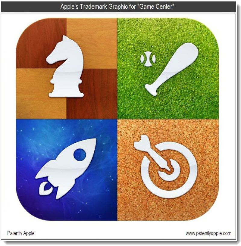 2 - Apple's Trademark Graphic for Game Center - May 2011 trademark application may 2011