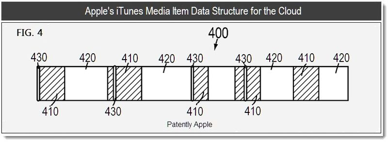 4 - Apple's iTunes Media Item Data Structure for the Cloud - patent May 2011