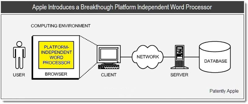 1 - Apple Introduces a Breakthrough Platform Independent Word Processor