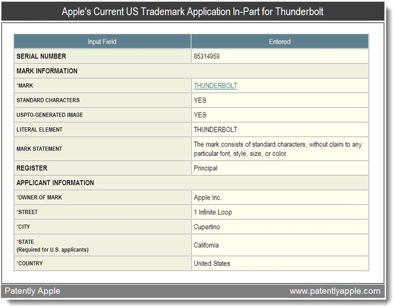 2 - Apple's Current US Trademark Application In-Part for Thunderbolt - May 2011