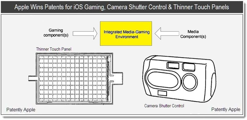 1B - Apple Wins patents for iOS gaming ... - May 2011