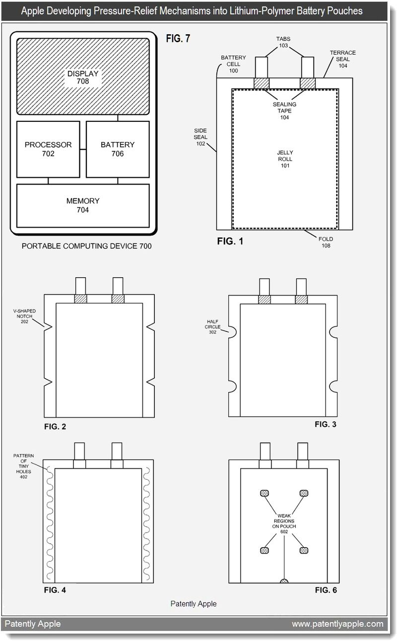 3 - Apple developing pressure-relief mechanisms into lithium-polymer battery pouches - may 2011