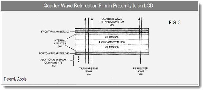 4 - QUARTER WAVES