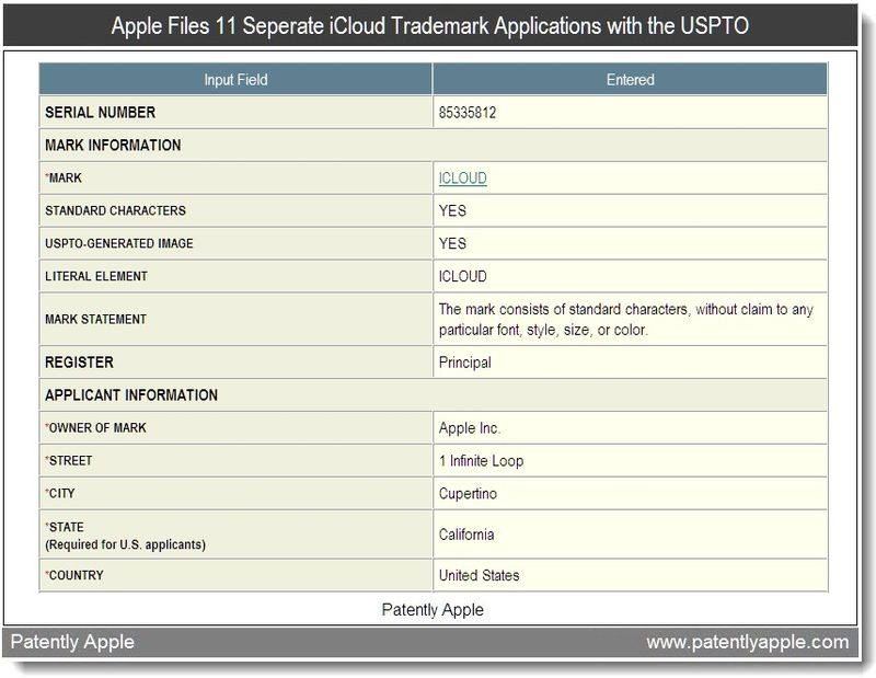 2 - Apple files 11 Seperate iCloud Trademark Applications with the USPTO - June 2011