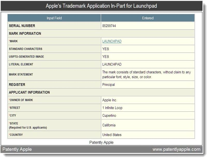 2 - Apple's TM application in-part for Launchpad - June 2011