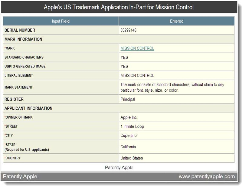 3 - Apple's US TM Application In-Part form Mission Control - June 2011
