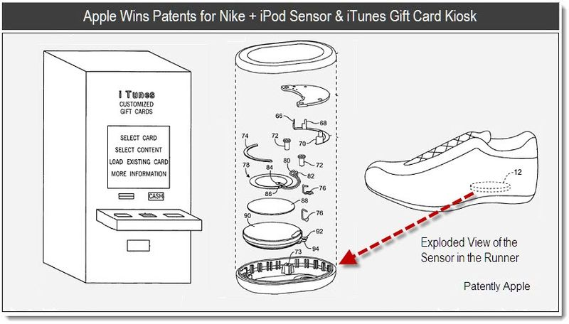 1Final - Apple Wins Patents for Nike + iPod sensor & iTunes gift card kiosk - June 2011, Patently Apple