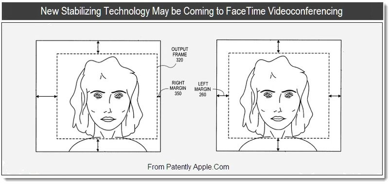 1 - New Stabilizing Technology May be Coming to FaceTime Videoconferencing - Apple patent June 2011
