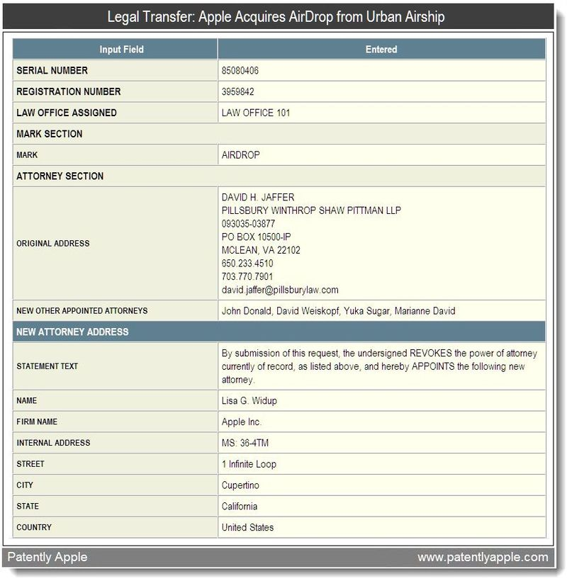 3 - Legal Transfer - Apple Acquires AirDrop from Urban Airship - June 2011