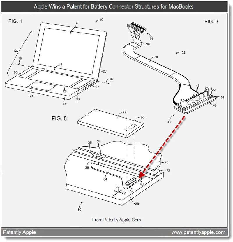 6A - Apple wins a patent for battery connector structures for MacBooks, June 2011 - Patently Apple