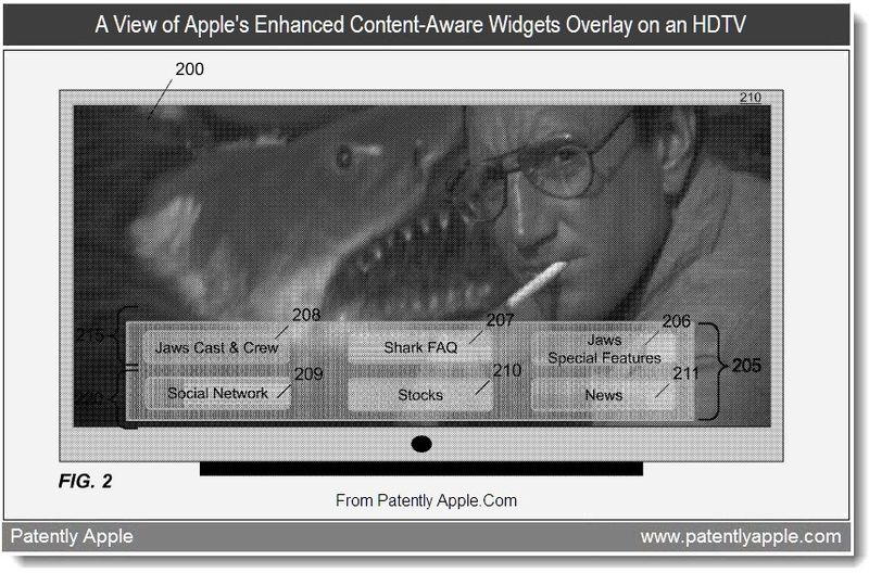2 - A view of Apple's Enhanced Content-Aware Widgets Overlay of an HDTV - Apple patent application june 2011 patently apple