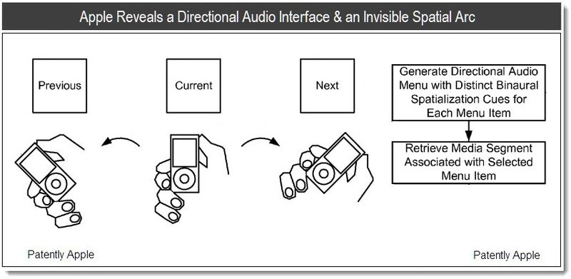 1 - Apple Reveals a Directional Audio Interface & an Invisible Spatial Arc