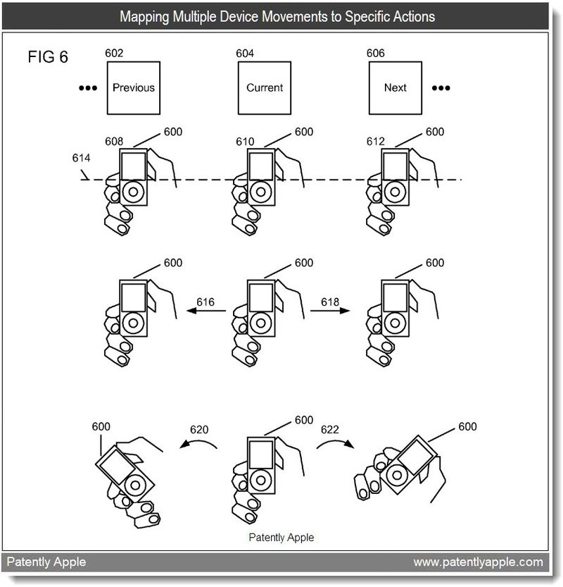 4 - Mapping Multiple Device Movements to Specific Actions - Apple patent - patently apple June 2011