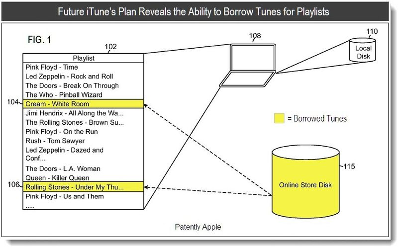 1b - Apple's Newly Proposed Mixed Source Media Playback System