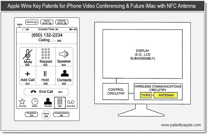 1 - Apple Wins Key Patents for iPhone Video Conferencing & Future iMac with NFC Antenna, July 2011, Patently Apple