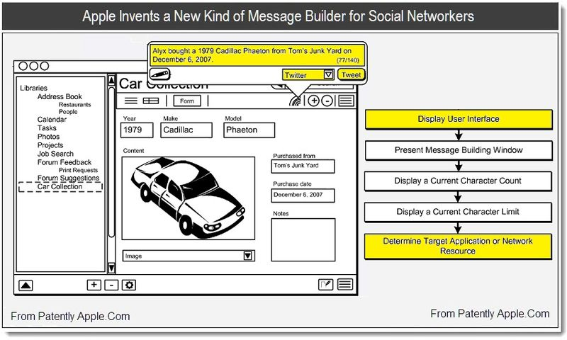 1 - Apple Invents a New Kind of Message Builder for Social Networks, July 2011, Patently Apple