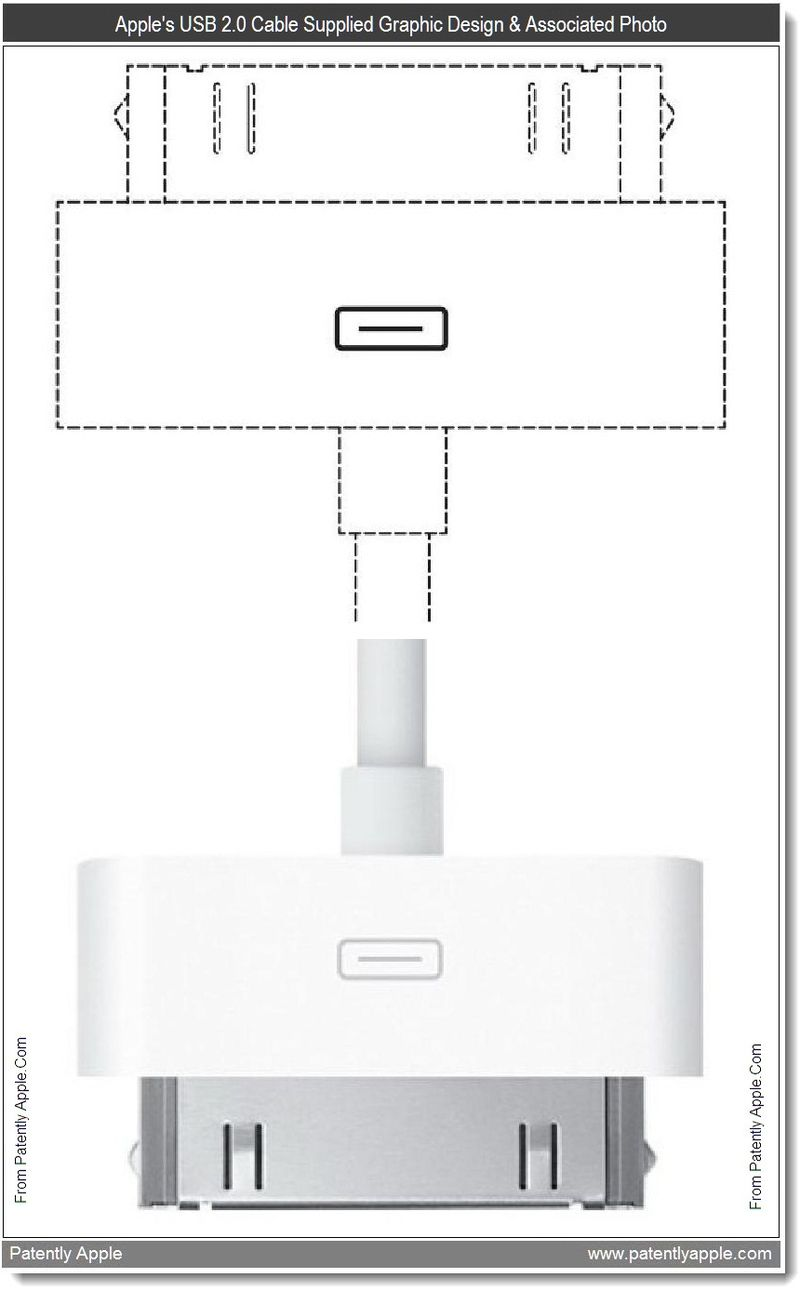 3 - Apple's USB 2.0 Cable Supplied Graphic Design & Associated Photo, July 2011, Patently Apple