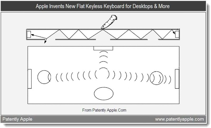 1 - Apple Invents New Flat Keyless Keyboard for Desktops & More - July 2011 - Patently Apple
