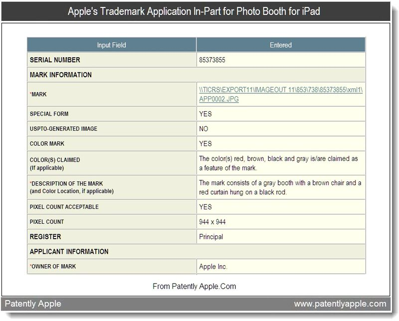 2 - Apple's Trademark Application In-Part for Photo Booth for iPad, July 2011, Patently Apple