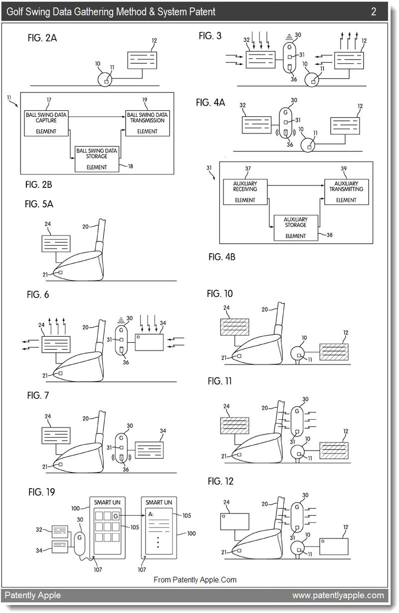 3 - 2 - Golf Swing Data patent, Nike for iPhone, July 2011, Patently Apple