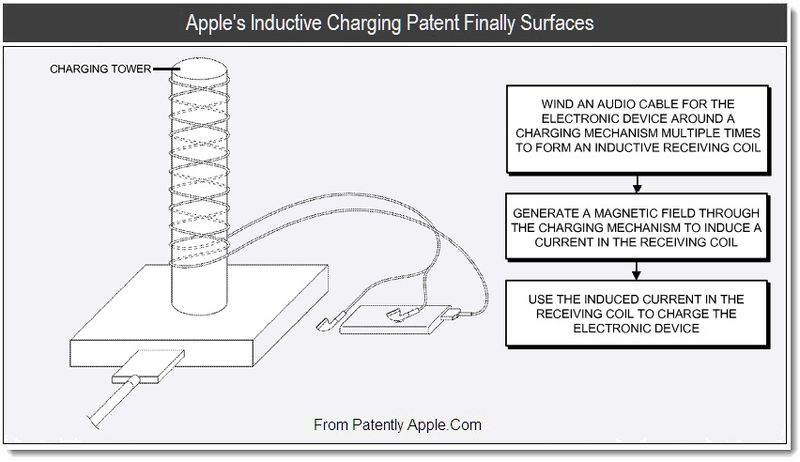 1 - Apple's Inductive Charging Patent Finally Surfaces, Aug 2011, Patently Apple