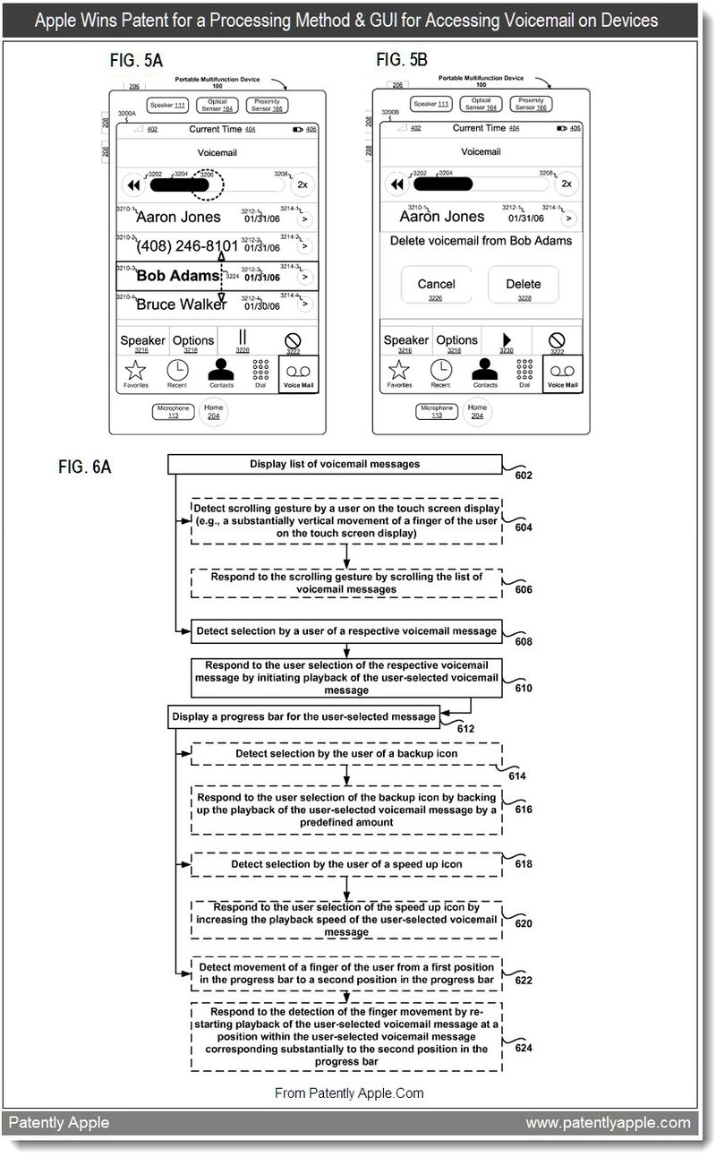 3 - Apple wins patent for processing method & GUI for accessing voicemail on devices, Aug 2011, Patently Apple