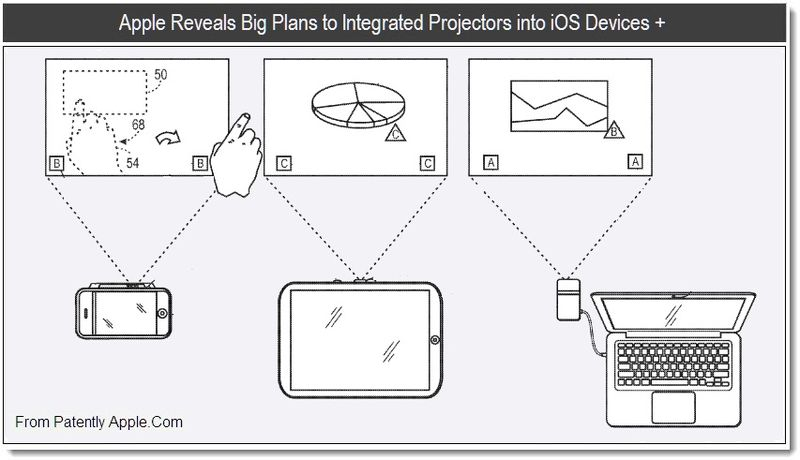 1 - Apple reveals big plans to integrate integrated projectors into iOS devices +, Aug 2011, Patently Apple